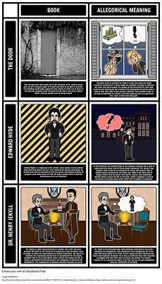 How To Do A Storyboard Allegory In Dr Jekyll And Mr Hyde Storyboard