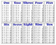 Multiplication Chart Up To 10 Multiplication Table 1 10 Tables For Me Pinterest