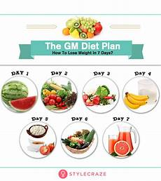 Diet Chart For Girl To Lose Weight Too Many Diet Plans Which One Should You Follow