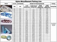 Monofilament Fishing Line Diameter Chart Super Strong Fishing Knots 5000m Mono Pink Fishing