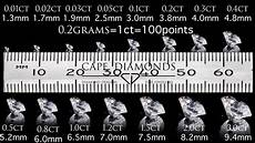 Real Size Diamond Chart Capediamonds Diamond Size Chart Youtube