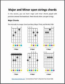 Electric Guitar Chords Pdf Guitar Chords Chart For Beginners Free Pdf Download