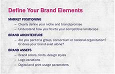 Branding Strategy Template 14 Brand Strategy Templates Word Pdf Ppt Google Docs