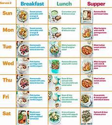 Diet Chart For Non Vegetarian Healthy Diet Plan Vegetarian Indian Diet Plan
