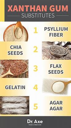 Xanthan Gum Chart What Is Xanthan Gum Is It Healthy