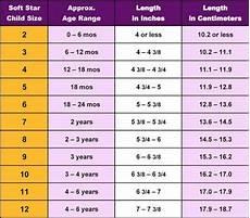 Target Baby Shoe Size Chart Babies Shoe Size February 2015 Babycenter Australia