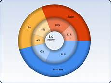 3d Donut Chart Excel Javascript Stacked Donut Chart In C3 Js Stack Overflow