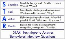 What Is A Behavioral Based Interview Behavioural Interview Questions