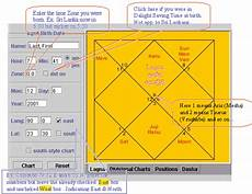Birth Chart 0800 How To Write An Astrology Chart