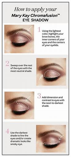 Mary Eyeshadow Application Chart Here Is A Useful Chart On How To Apply Marykay
