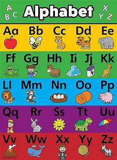 Alphabet And Number Wall Charts Pin On Teaching