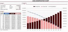 Loan Calculator Excel Free Download 8 Loan Amortization Calculator Excel Template Excel