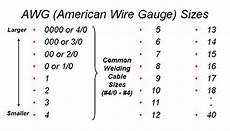 Welding Cable Chart Selecting The Proper Size Welding Cables