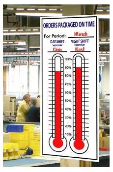 Production Goal Chart Pin On Fundraising Thermometers And Goal Charts