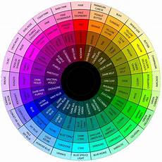 Color Wheel For Fashion Designers Fashion And Colors The Quick But Complete Guide To Color