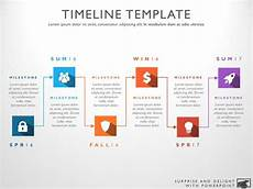 Tim Eline Six Phase Powerpoint Timeline Template My Product Roadmap