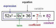 Terms In Algebra Algebraic Terms Sample Problems