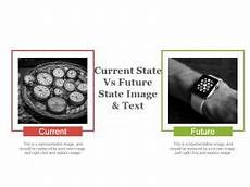 Current State Future State Powerpoint Templates Current