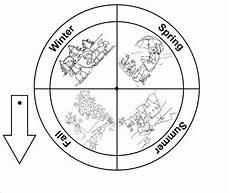 Season Wheel Chart Seasons Wheel By Freese Teachers Pay Teachers