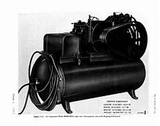 Figure 1 4 1 Air Compressor Model Hgr5 8m 6 Right Rear