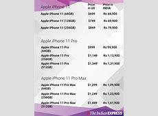 Apple iPhone 11 cheaper in US, Dubai: Full comparison with