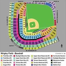 Wrigleyville Seating Chart Breakdown Of The Wrigley Field Seating Chart Chicago Cubs