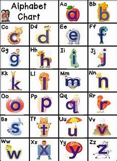Alpha Chart Alphafriends Alphabet Chart By Kinderlovin Tennessee