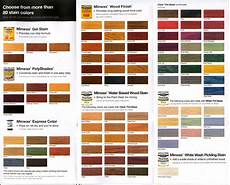 Home Depot Wood Stain Color Chart Wood Stains Color Guide Now I Am Not Sure What Stain