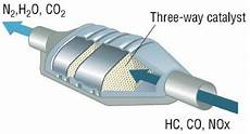 Catalyte Ic Design Stainless Steel Three Way Catalytic Converter For