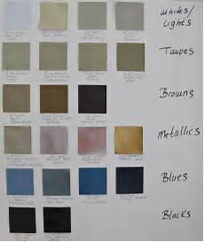 Walmart Paint Color Chart 20 Favorite Spray Paint Colors Friday Favorites
