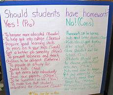 Persuasive Essay On Homework After My Students Were Fired Up From Commenting On Each