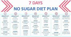 detox plan to lose 30 pounds in 1 week with no sugar
