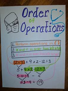 Order Of Operations Flow Chart Order Of Operations Anchor Chart Order Of Operations