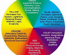 How Does Color Affect Mood How Do Colors Affect Moods Homedecomastery