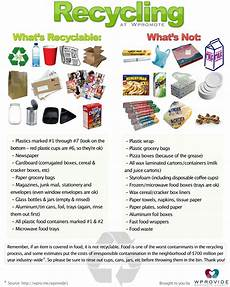 Nyc Recycling Chart Recycling Chart What Types Of Food Wrappers And