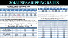 Usps Postage Rates 2018 Chart Usps Envelope Weight Blog Dandk