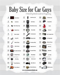 What Will My Baby Be Chart Car Guy S Guide To Baby Size Sweet Memories