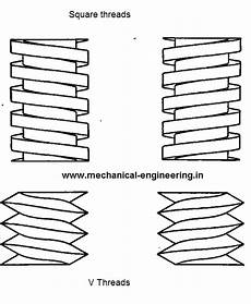 what is the difference between v thread and square thread