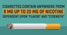 Cigarette Nicotine Content Chart How Much Nicotine Is In A Cigarette