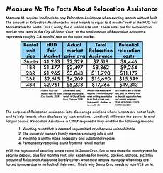 Average Relocation Package Measure M The Facts About Relocation Assistance Indybay