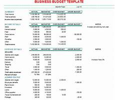 Budgets For Businesses Budgeting Guide Everything You Should Know Budget For
