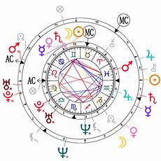 Biel Natal Chart Astrology And Compatibility Seal And Heidi Klum