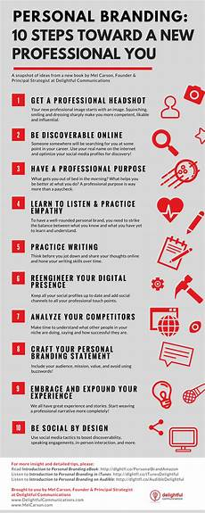 Personal Branding Infographic Your Personal Branding Strategy In 10 Steps