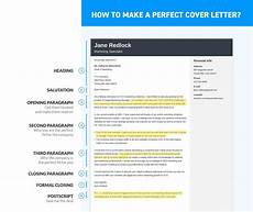 How To Make A Cover Letter For Job Application Infographic Expert Guidance For Writing Eye Catching
