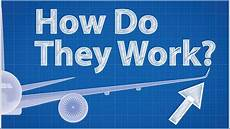 How Do Degrees Work Winglets How Do They Work Feat Wendover Productions