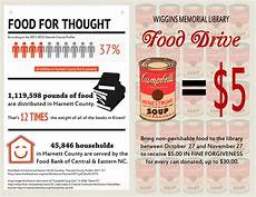 Can Food Drive Flyer Event Food Drive Campbell University Libraries
