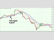 Forex Ema Or Sma « Best Binary Options Profit Calculator