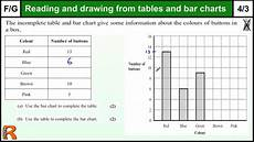 Tables And Graphs Tables And Bar Charts Gcse Maths Foundation Revision Exam