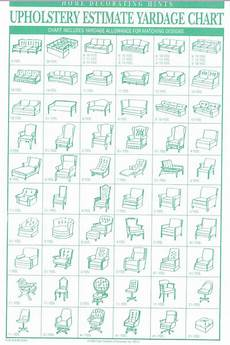 Sofa Yardage Chart Upholstery Repair South Fla Upholstery Structure Care And