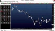Profit Chart 02 Plataforma Profitchart Configura 231 227 O Do Gr 225 Fico